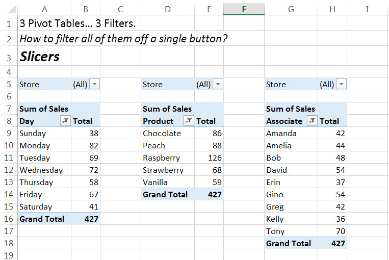 math worksheet : filter multiple pivot tables with one slicer : Multiple Pivot Tables On One Worksheet