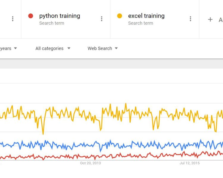 Yes, People Still Want to Learn Excel